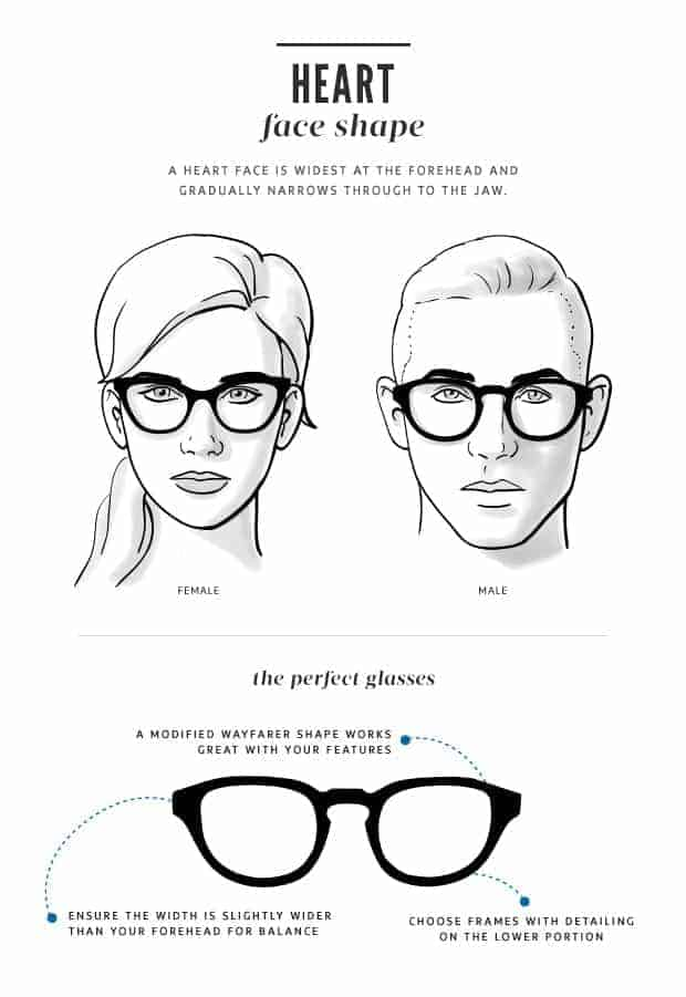 2668aabf0cd37 Choosing glasses to suit your face shape - INeedSpex